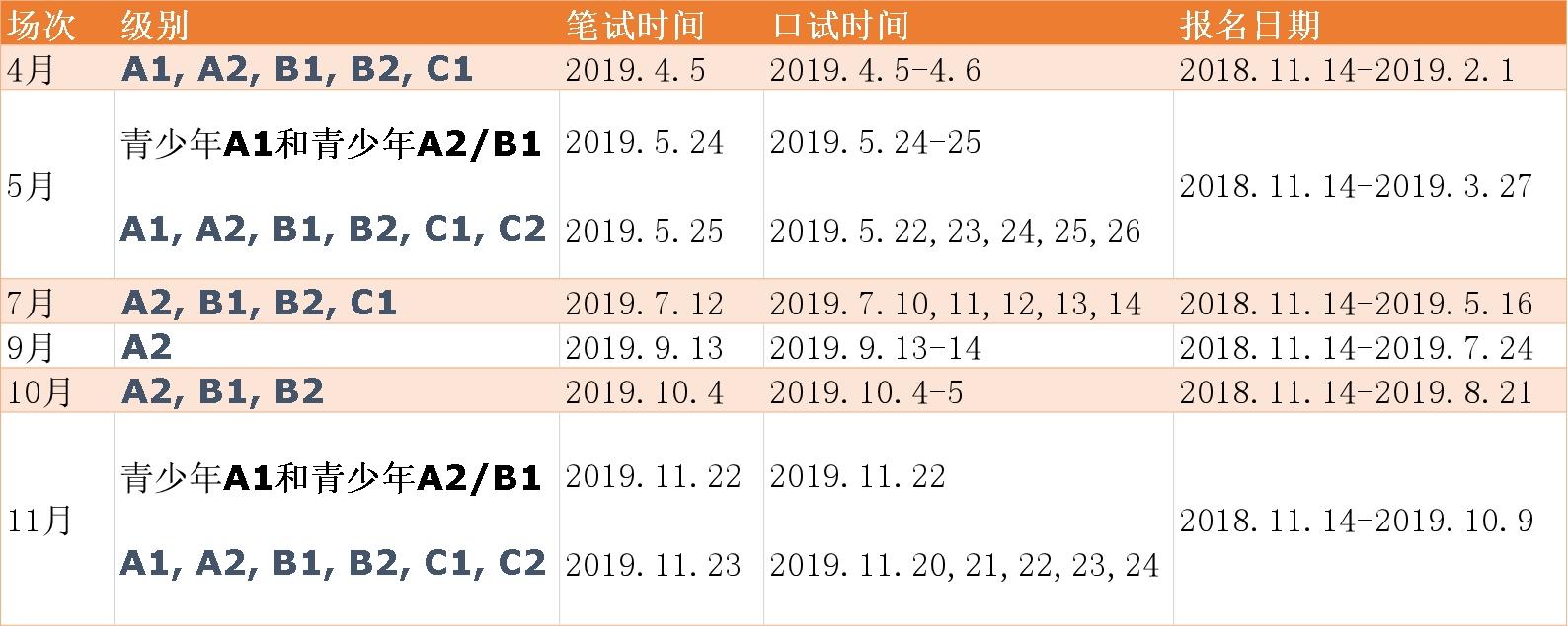 <b>2019年西班牙语DELE考试时间详情!</b>