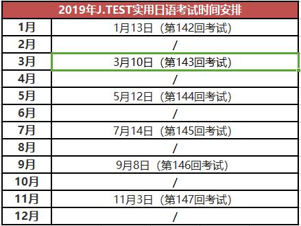 2019实用日语等级考试时间