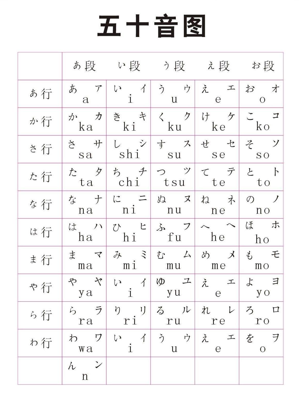 日语50音图1