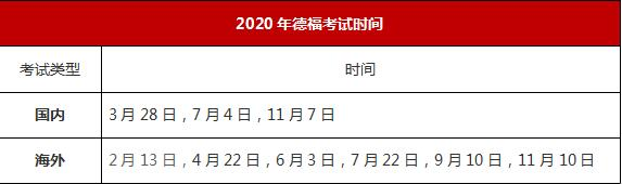 2020年德法西意考试时间安排